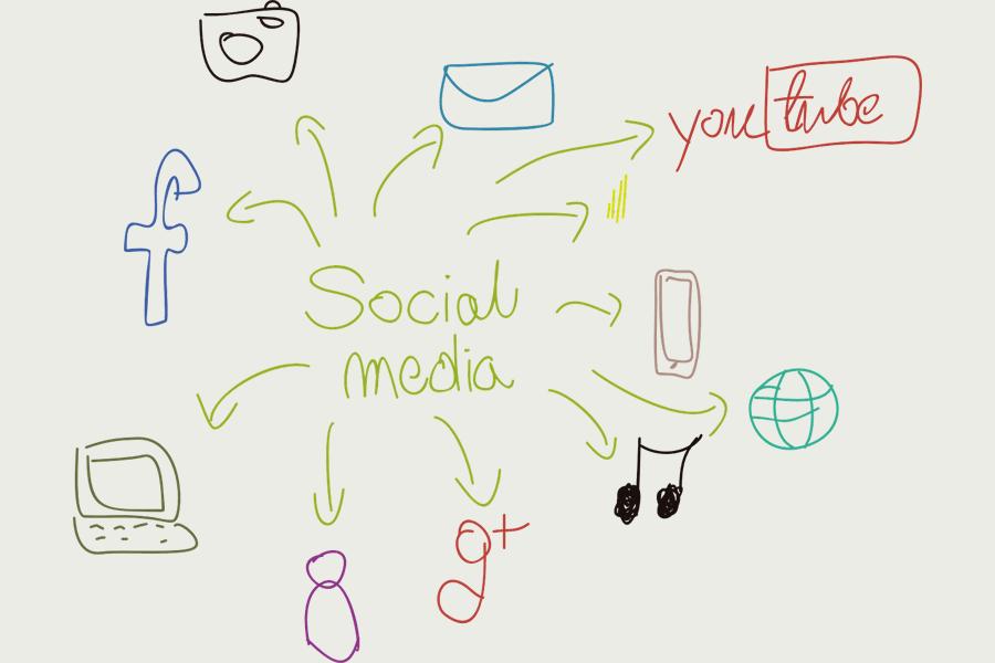 Pourquoi définir une strategie social média